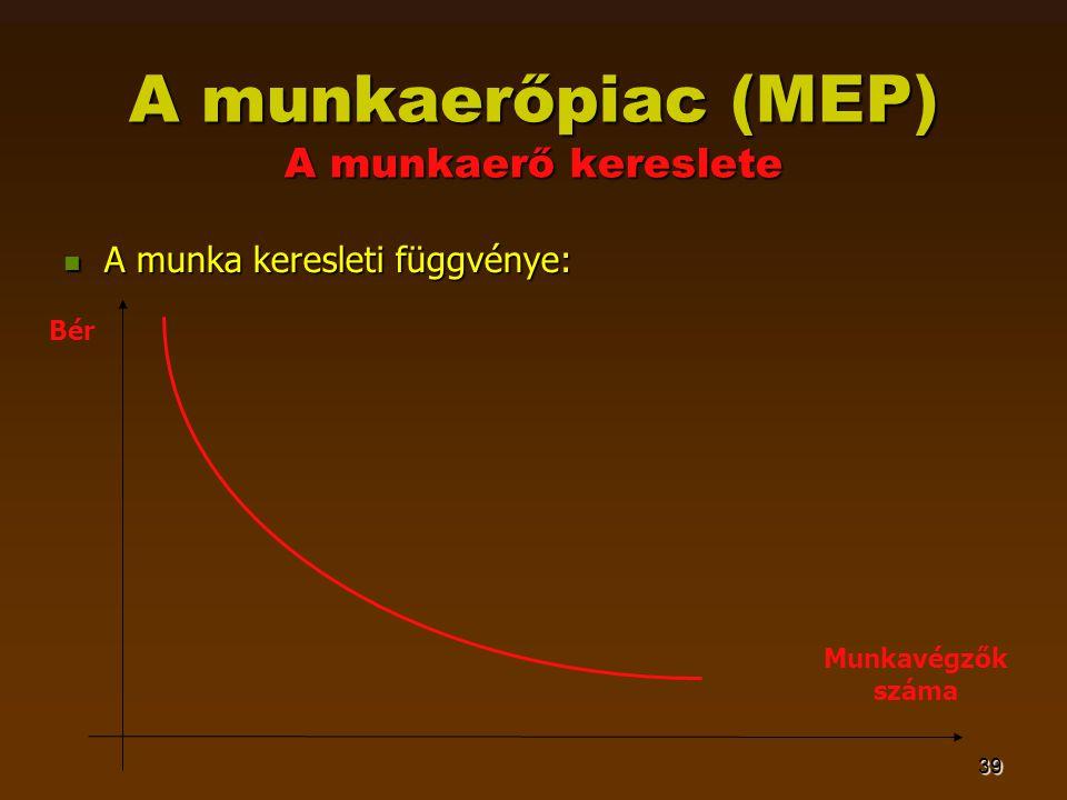 39 A munkaerőpiac (MEP) A munkaerő kereslete  A munka keresleti függvénye: Bér Munkavégzők száma