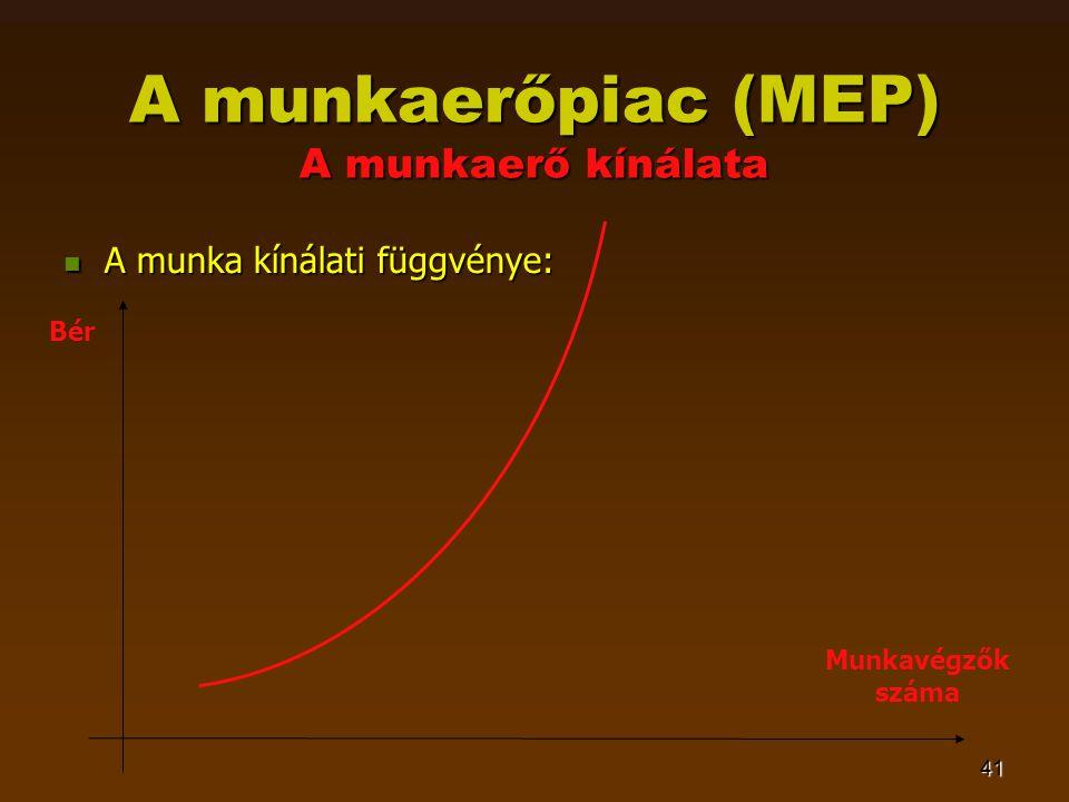 41 A munkaerőpiac (MEP) A munkaerő kínálata  A munka kínálati függvénye: Bér Munkavégzők száma