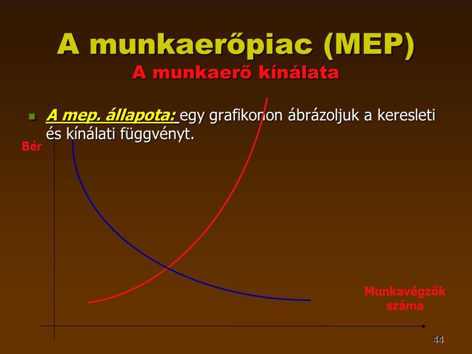 44 A munkaerőpiac (MEP) A munkaerő kínálata  A mep. állapota: egy grafikonon ábrázoljuk a keresleti és kínálati függvényt. Bér Munkavégzők száma