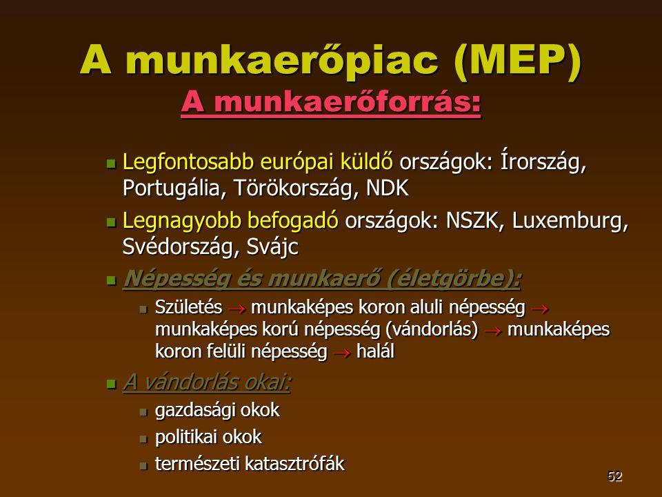 52 A munkaerőpiac (MEP) A munkaerőforrás:  Legfontosabb európai küldő országok: Írország, Portugália, Törökország, NDK  Legnagyobb befogadó országok