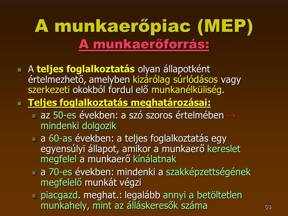 53 A munkaerőpiac (MEP) A munkaerőforrás:  A teljes foglalkoztatás olyan állapotként értelmezhető, amelyben kizárólag súrlódásos vagy szerkezeti okok