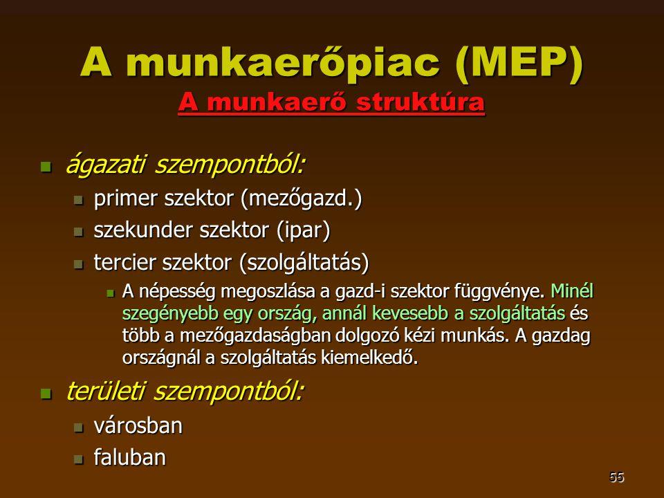 55 A munkaerőpiac (MEP) A munkaerő struktúra  ágazati szempontból:  primer szektor (mezőgazd.)  szekunder szektor (ipar)  tercier szektor (szolg