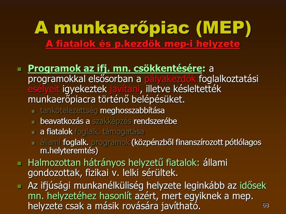 68 A munkaerőpiac (MEP) A fiatalok és p.kezdők mep-i helyzete  Programok az ifj. mn. csökkentésére: a programokkal elsősorban a pályakezdők foglalkoz