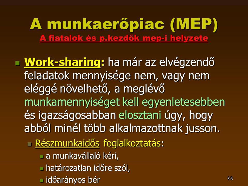69 A munkaerőpiac (MEP) A fiatalok és p.kezdők mep-i helyzete  Work-sharing: ha már az elvégzendő feladatok mennyisége nem, vagy nem eléggé növelhető, a meglévő munkamennyiséget kell egyenletesebben és igazságosabban elosztani úgy, hogy abból minél több alkalmazottnak jusson.
