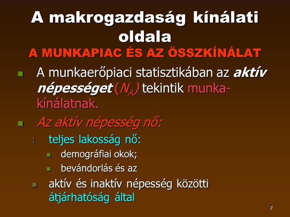 7 A makrogazdaság kínálati oldala A MUNKAPIAC ÉS AZ ÖSSZKÍNÁLAT  A munkaerőpiaci statisztikában az aktív népességet (N A ) tekintik munka- kínálatnak