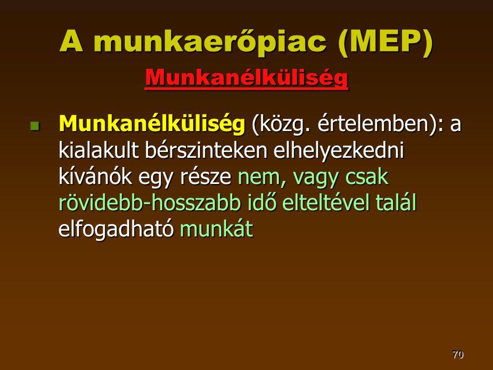 70 A munkaerőpiac (MEP) Munkanélküliség  Munkanélküliség (közg. értelemben): a kialakult bérszinteken elhelyezkedni kívánók egy része nem, vagy csak