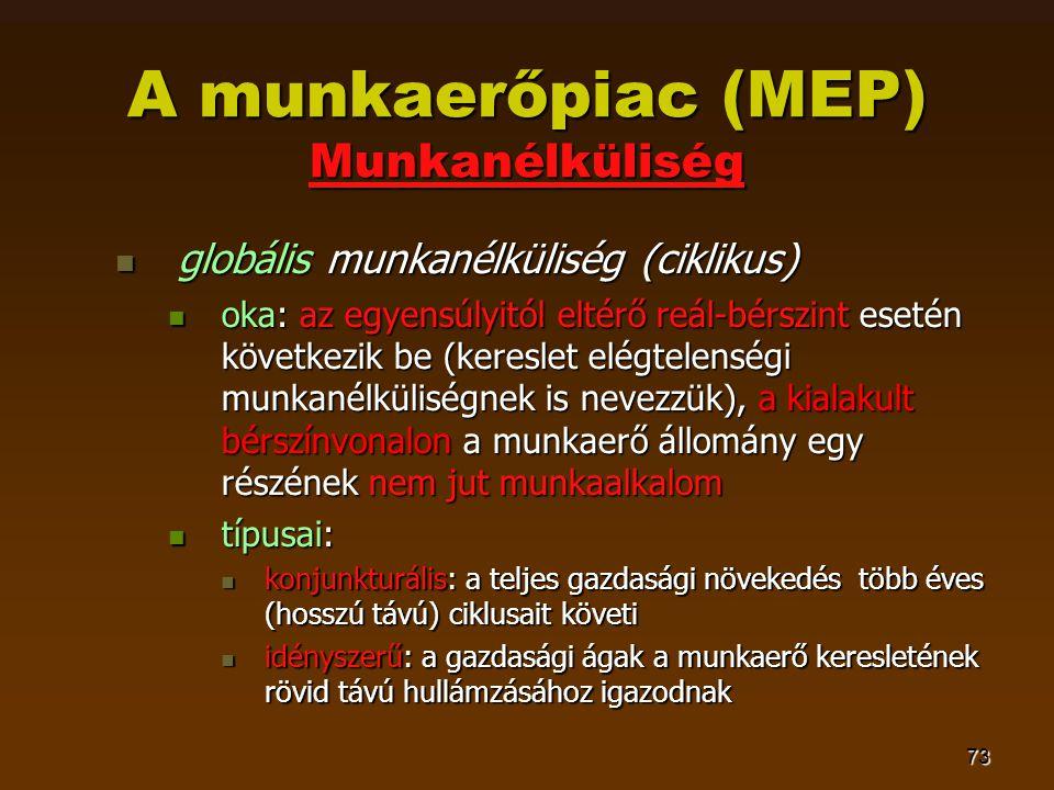 73 A munkaerőpiac (MEP) Munkanélküliség  globális munkanélküliség (ciklikus)  oka: az egyensúlyitól eltérő reál-bérszint esetén következik be (kere