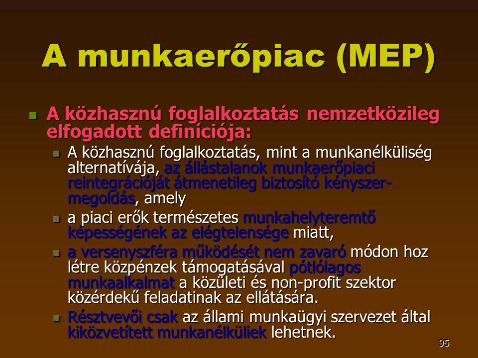 95 A munkaerőpiac (MEP)   A közhasznú foglalkoztatás nemzetközileg elfogadott definíciója:  A közhasznú foglalkoztatás, mint a munkanélküliség alternatívája, az állástalanok munkaerőpiaci reintegrációját átmenetileg biztosító kényszer- megoldás, amely  a piaci erők természetes munkahelyteremtő képességének az elégtelensége miatt,  a versenyszféra működését nem zavaró módon hoz létre közpénzek támogatásával pótlólagos munkaalkalmat a közületi és non-profit szektor közérdekű feladatinak az ellátására.