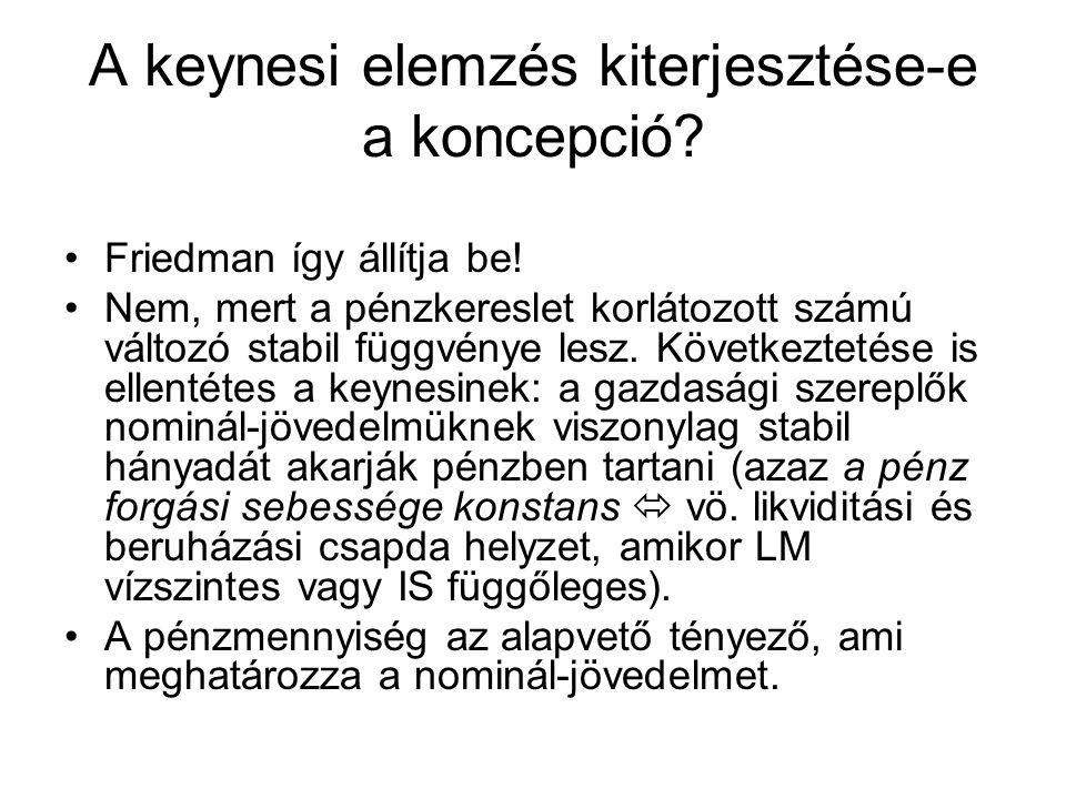 A keynesi elemzés kiterjesztése-e a koncepció? •Friedman így állítja be! •Nem, mert a pénzkereslet korlátozott számú változó stabil függvénye lesz. Kö