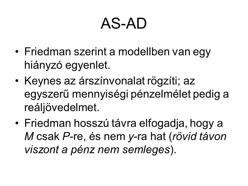 AS-AD •Friedman szerint a modellben van egy hiányzó egyenlet. •Keynes az árszínvonalat rögzíti; az egyszerű mennyiségi pénzelmélet pedig a reáljövedel