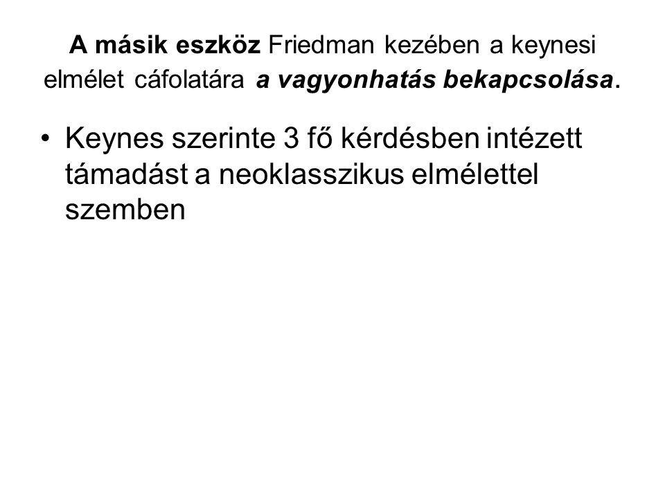 A másik eszköz Friedman kezében a keynesi elmélet cáfolatára a vagyonhatás bekapcsolása. •Keynes szerinte 3 fő kérdésben intézett támadást a neoklassz