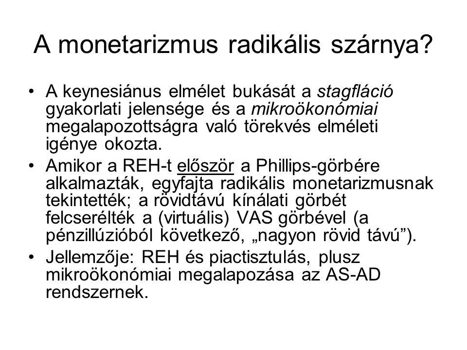 •A keynesiánus elmélet bukását a stagfláció gyakorlati jelensége és a mikroökonómiai megalapozottságra való törekvés elméleti igénye okozta. •Amikor a