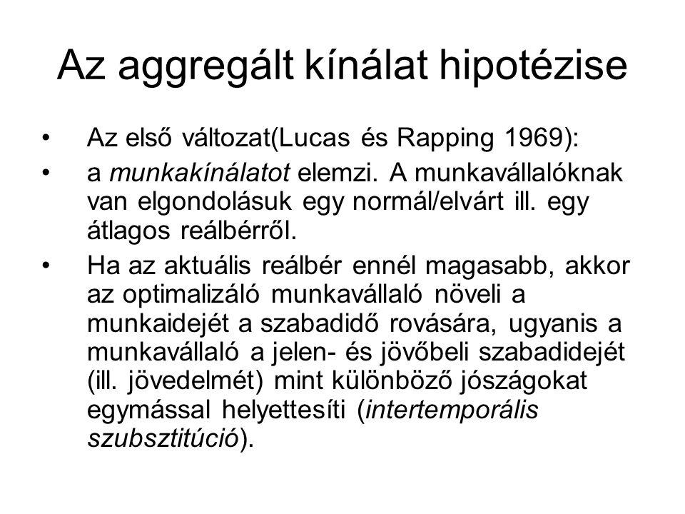 Az aggregált kínálat hipotézise •Az első változat(Lucas és Rapping 1969): •a munkakínálatot elemzi. A munkavállalóknak van elgondolásuk egy normál/elv
