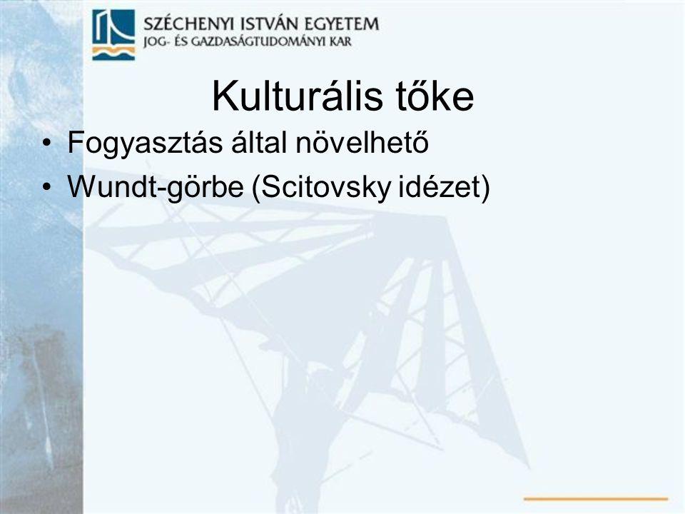 Kulturális tőke •Fogyasztás által növelhető •Wundt-görbe (Scitovsky idézet)
