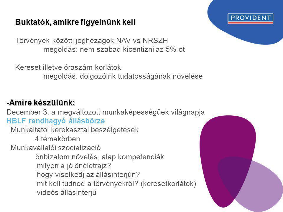 Message to go here Buktatók, amikre figyelnünk kell Törvények közötti joghézagok NAV vs NRSZH megoldás: nem szabad kicentizni az 5%-ot Kereset illetve