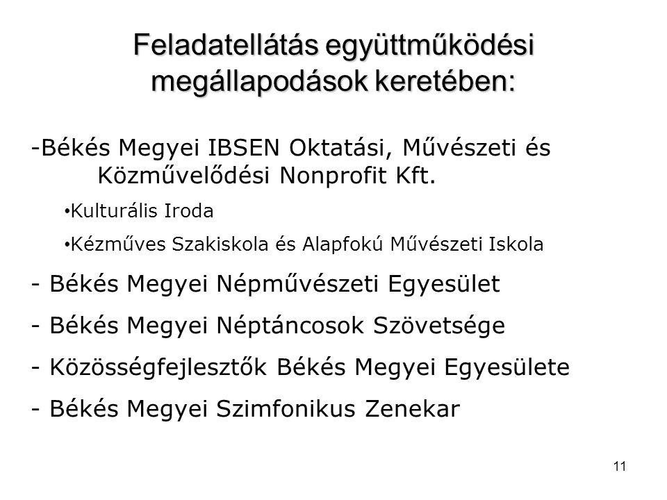 Feladatellátás együttműködési megállapodások keretében: -Békés Megyei IBSEN Oktatási, Művészeti és Közművelődési Nonprofit Kft.