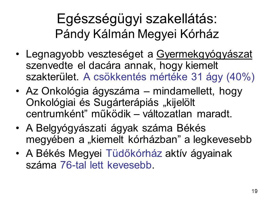 Egészségügyi szakellátás: Pándy Kálmán Megyei Kórház •Legnagyobb veszteséget a Gyermekgyógyászat szenvedte el dacára annak, hogy kiemelt szakterület.