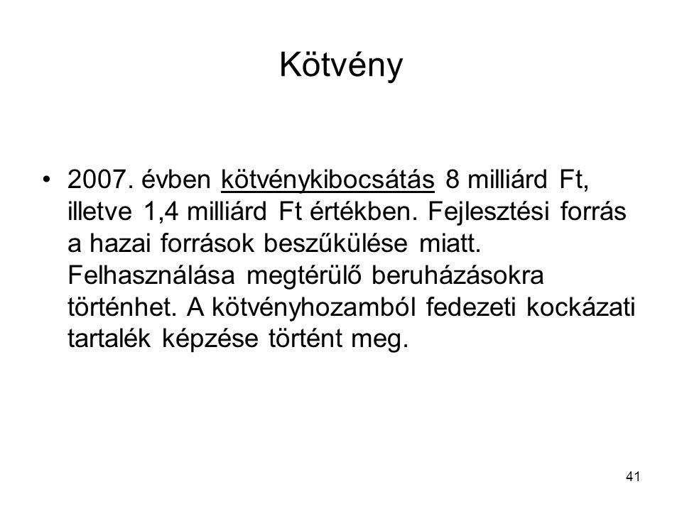 Kötvény •2007. évben kötvénykibocsátás 8 milliárd Ft, illetve 1,4 milliárd Ft értékben.