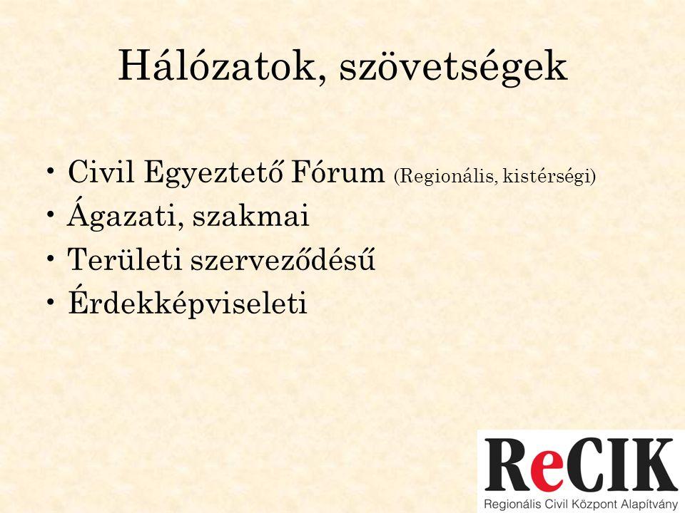 Hálózatok, szövetségek •Civil Egyeztető Fórum (Regionális, kistérségi) •Ágazati, szakmai •Területi szerveződésű •Érdekképviseleti