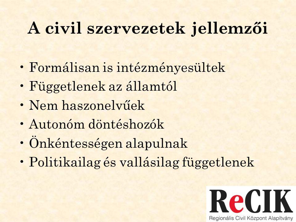 A civil szervezetek jellemzői •Formálisan is intézményesültek •Függetlenek az államtól •Nem haszonelvűek •Autonóm döntéshozók •Önkéntességen alapulnak