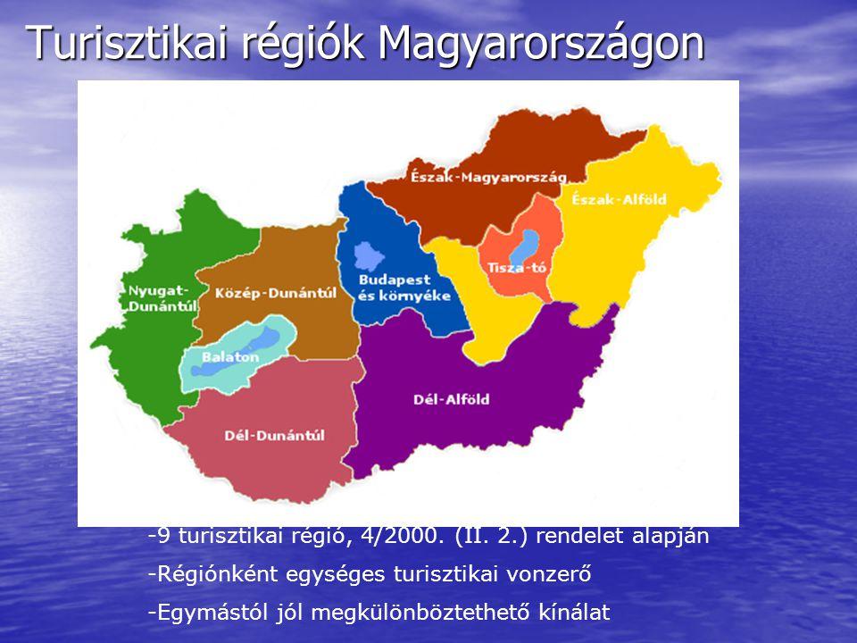 Turisztikai régiók Magyarországon -9 turisztikai régió, 4/2000. (II. 2.) rendelet alapján -Régiónként egységes turisztikai vonzerő -Egymástól jól megk