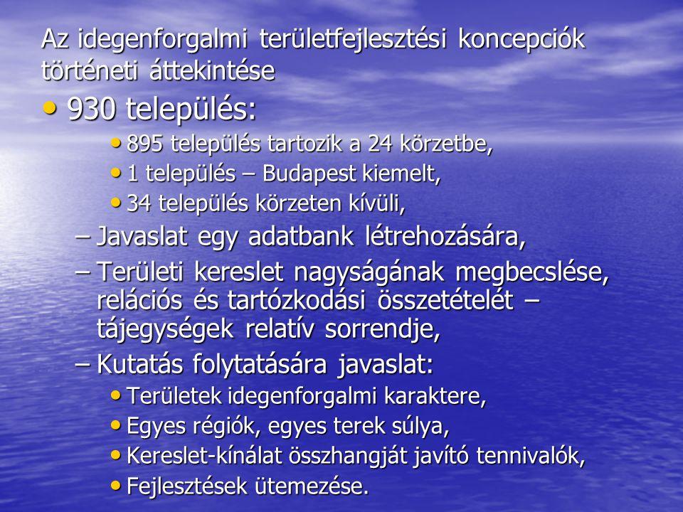 Az idegenforgalmi területfejlesztési koncepciók történeti áttekintése • 930 település: • 895 település tartozik a 24 körzetbe, • 1 település – Budapes