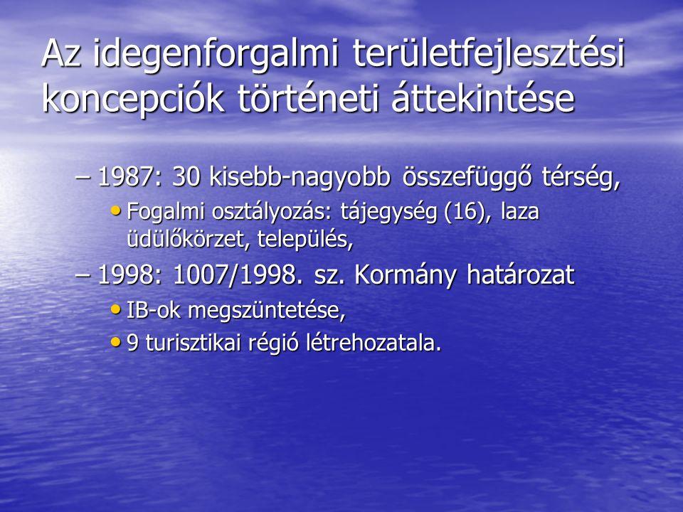 Az idegenforgalmi területfejlesztési koncepciók történeti áttekintése –1987: 30 kisebb-nagyobb összefüggő térség, • Fogalmi osztályozás: tájegység (16
