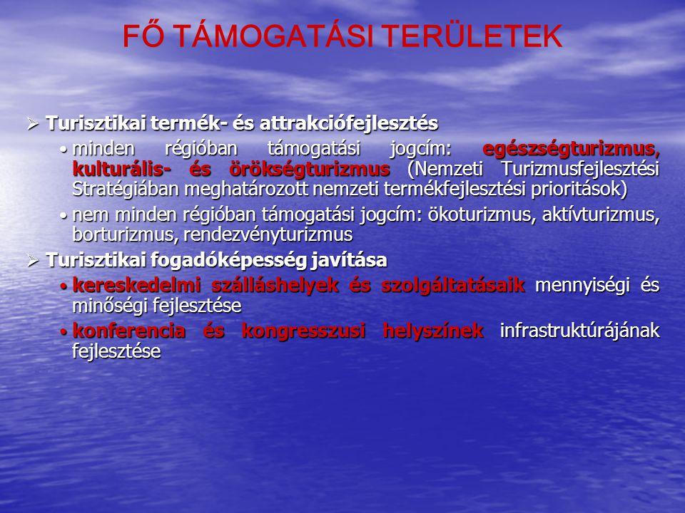  Turisztikai termék- és attrakciófejlesztés • minden régióban támogatási jogcím: egészségturizmus, kulturális- és örökségturizmus (Nemzeti Turizmusfe