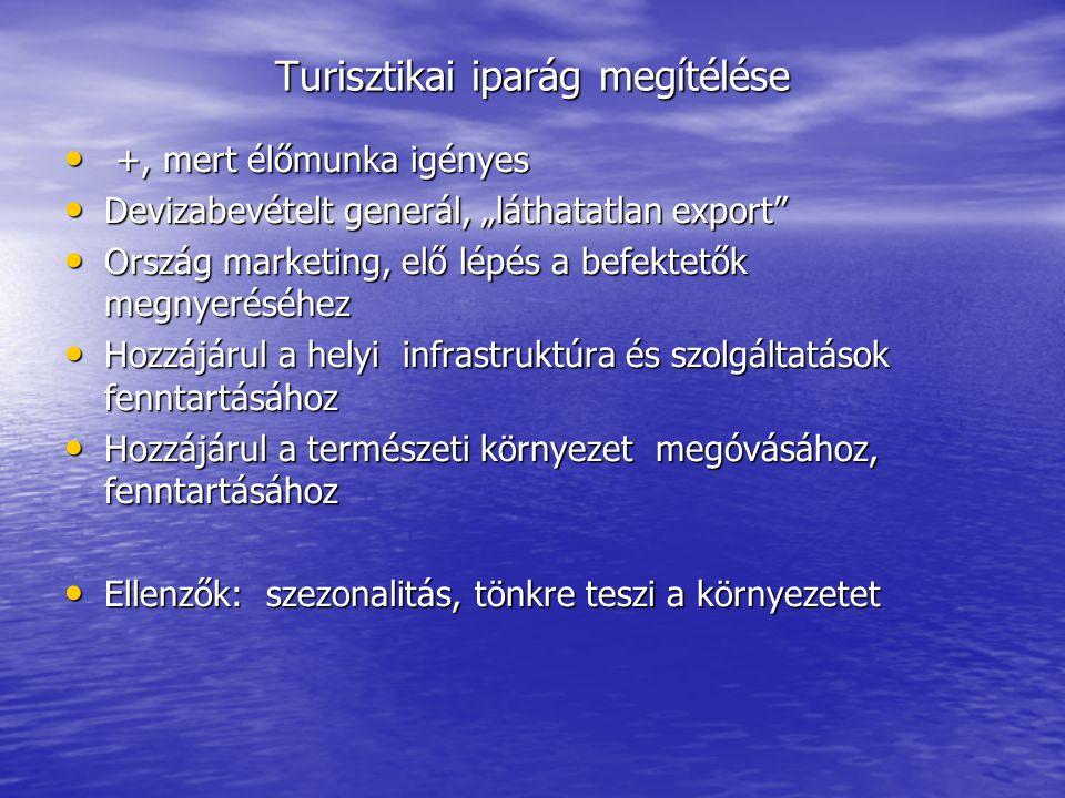 """Turisztikai iparág megítélése • +, mert élőmunka igényes • Devizabevételt generál, """"láthatatlan export"""" • Ország marketing, elő lépés a befektetők meg"""