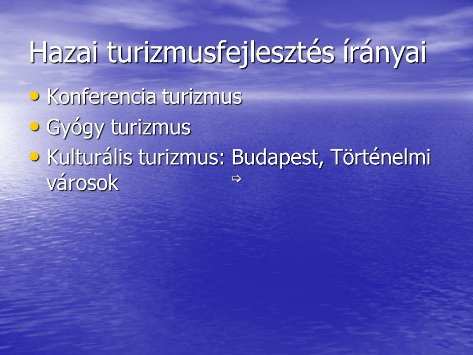 Hazai turizmusfejlesztés írányai • Konferencia turizmus • Gyógy turizmus • Kulturális turizmus: Budapest, Történelmi városok 