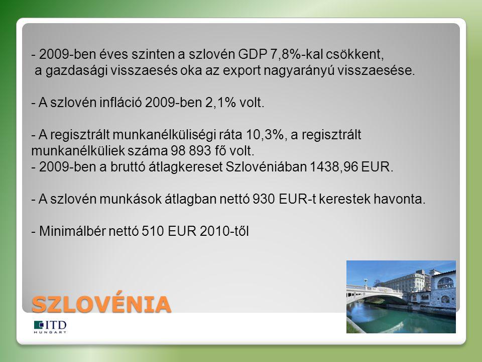 SZLOVÉNIA - 2009-ben éves szinten a szlovén GDP 7,8%-kal csökkent, a gazdasági visszaesés oka az export nagyarányú visszaesése. - A szlovén infláció 2