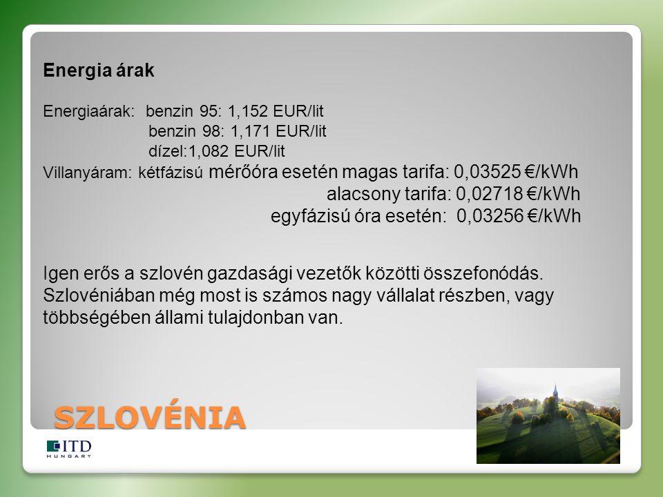 SZLOVÉNIA Energia árak Energiaárak: benzin 95: 1,152 EUR/lit benzin 98: 1,171 EUR/lit dízel:1,082 EUR/lit Villanyáram: kétfázisú mérőóra esetén magas
