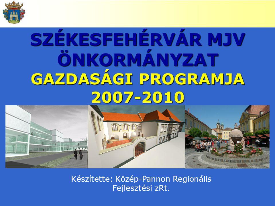 GAZDASÁGI PROGRAM 2007-2010 A KONCEPCIÓ Dinamikusan fejlődő város, fenntartható fejlődéssel, kiváló életminőséggel Vonzó városkép megteremtése, turizmusfejlesztés A környezetvédelem, és az energiagazdálkodás megújítása Társadalmi szolgáltatások fejlesztése Lakókörnyezeti infrastruktúra fejlesztése Versenyképesség növelése Innovatív gazdasági környezet kialakítása Gazdaságfejlesztés Környezetvédelem, környezetfejlesztés, energiagazdálkodás Minőségi életkörülmények Alapcél Általános célok Közvetlen célok Innováció-orientált gazdasági erőcentrum, kiváló életlehetőségeket biztosító város Jövőkép