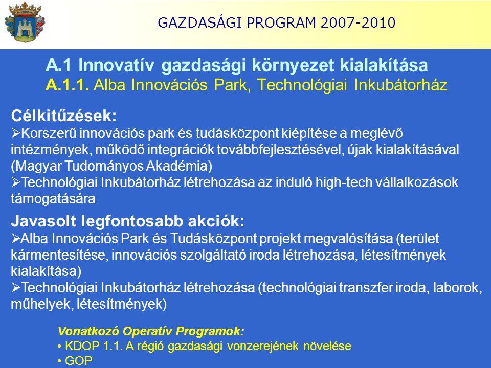 GAZDASÁGI PROGRAM 2007-2010 A.1 Innovatív gazdasági környezet kialakítása A.1.1. Alba Innovációs Park, Technológiai Inkubátorház Vonatkozó Operatív Pr
