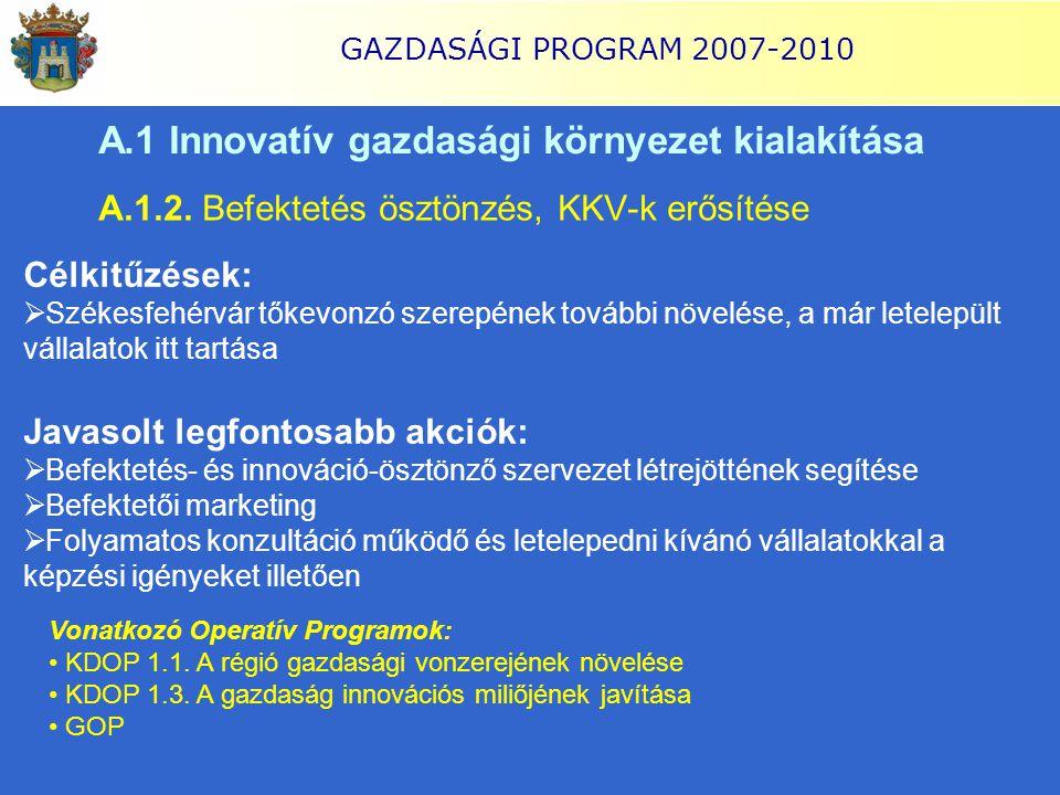 GAZDASÁGI PROGRAM 2007-2010 A.1 Innovatív gazdasági környezet kialakítása A.1.2. Befektetés ösztönzés, KKV-k erősítése Célkitűzések:  Székesfehérvár