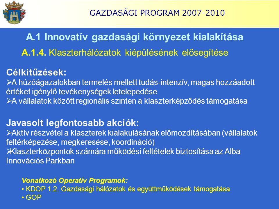 GAZDASÁGI PROGRAM 2007-2010 A.1 Innovatív gazdasági környezet kialakítása A.1.4. Klaszterhálózatok kiépülésének elősegítése Célkitűzések:  A húzóágaz
