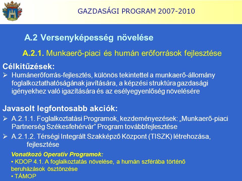 GAZDASÁGI PROGRAM 2007-2010 A.2 Versenyképesség növelése A.2.1. Munkaerő-piaci és humán erőforrások fejlesztése Célkitűzések:  Humánerőforrás-fejlesz