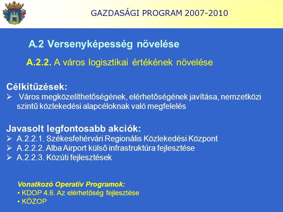 GAZDASÁGI PROGRAM 2007-2010 A.2 Versenyképesség növelése A.2.2. A város logisztikai értékének növelése Célkitűzések:  Város megközelíthetőségének, el