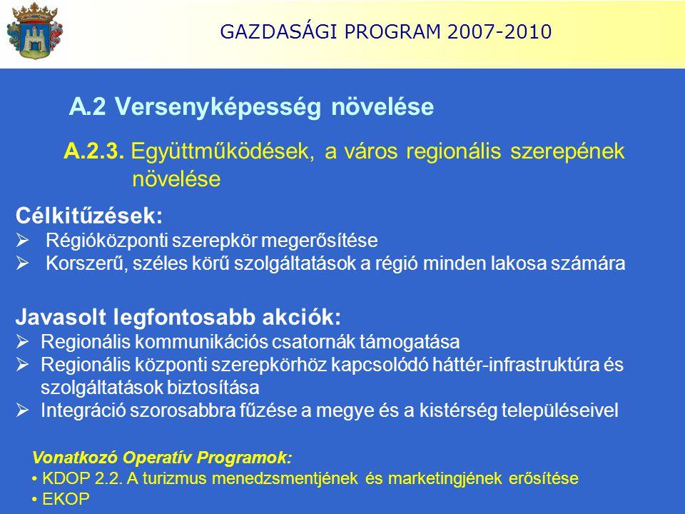 GAZDASÁGI PROGRAM 2007-2010 A.2 Versenyképesség növelése A.2.3. Együttműködések, a város regionális szerepének növelése Célkitűzések:  Régióközponti