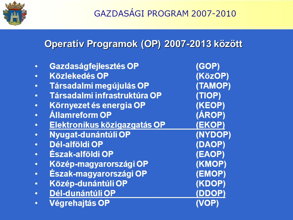 GAZDASÁGI PROGRAM 2007-2010 Operatív Programok (OP) 2007-2013 között •Gazdaságfejlesztés OP (GOP) •Közlekedés OP (KözOP) •Társadalmi megújulás OP (TAMOP) •Társadalmi infrastruktúra OP (TIOP) •Környezet és energia OP (KEOP) •Államreform OP (ÁROP) •Elektronikus közigazgatás OP (EKOP) •Nyugat-dunántúli OP (NYDOP) •Dél-alföldi OP (DAOP) •Észak-alföldi OP (EAOP) •Közép-magyarországi OP (KMOP) •Észak-magyarországi OP (EMOP) •Közép-dunántúli OP (KDOP) •Dél-dunántúli OP (DDOP) •Végrehajtás OP (VOP)