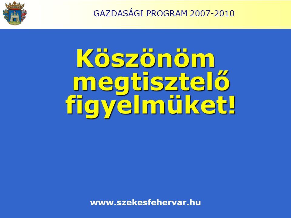 GAZDASÁGI PROGRAM 2007-2010 Köszönöm megtisztelő figyelmüket! www.szekesfehervar.hu