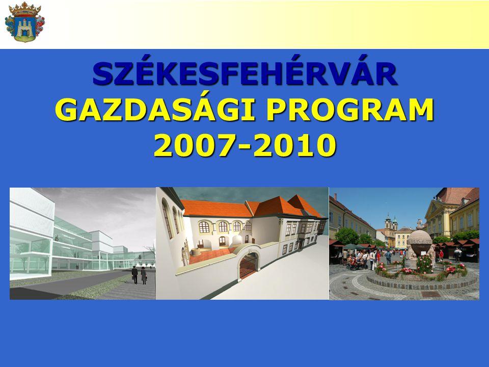 GAZDASÁGI PROGRAM 2007-2010 JÖVŐKÉP INNOVÁCIÓ-ORIENTÁLT GAZDASÁGI ERŐCENTRUM ALAPCÉL DINAMIKUSAN FEJLŐDŐ VÁROS, FENNTARTHATÓ FEJLŐDÉSSEL, KIVÁLÓ ÉLETMINŐSÉGGEL KIVÁLÓ ÉLETLEHETŐSÉGEKET BIZTOSÍTÓ VÁROS