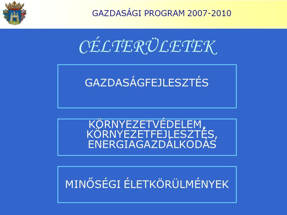 GAZDASÁGI PROGRAM 2007-2010 CÉLTERÜLETEK GAZDASÁGFEJLESZTÉS KÖRNYEZETVÉDELEM, KÖRNYEZETFEJLESZTÉS, ENERGIAGAZDÁLKODÁS MINŐSÉGI ÉLETKÖRÜLMÉNYEK