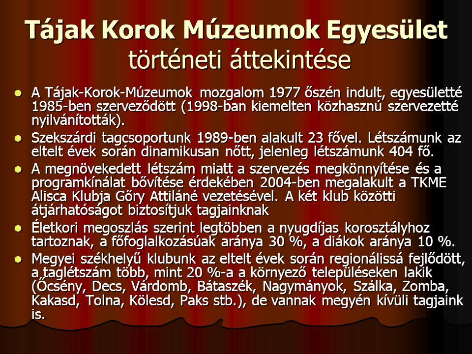 Tájak Korok Múzeumok Egyesület történeti áttekintése  A Tájak-Korok-Múzeumok mozgalom 1977 őszén indult, egyesületté 1985-ben szerveződött (1998-ban
