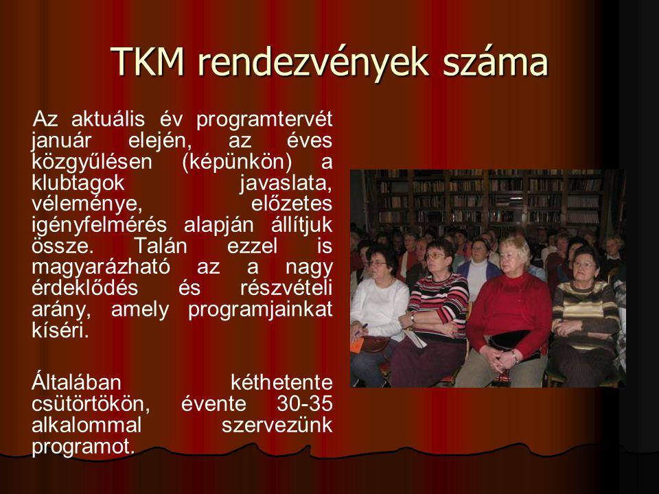 TKM rendezvények száma Az aktuális év programtervét január elején, az éves közgyűlésen (képünkön) a klubtagok javaslata, véleménye, előzetes igényfelm