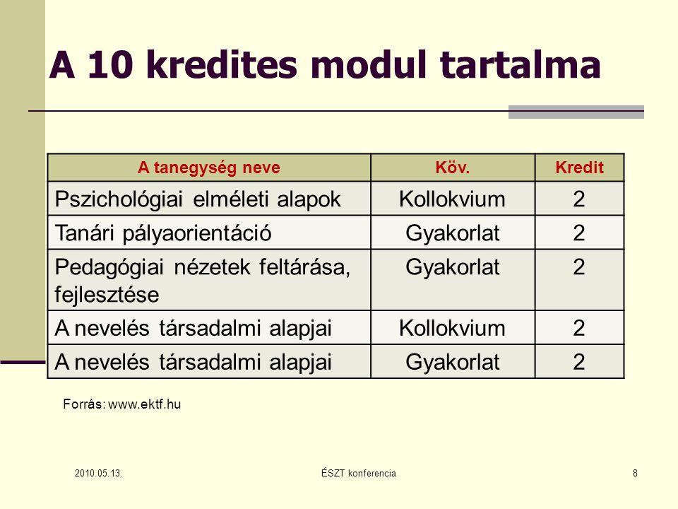 Javaslatok (1) 2010.05.13.