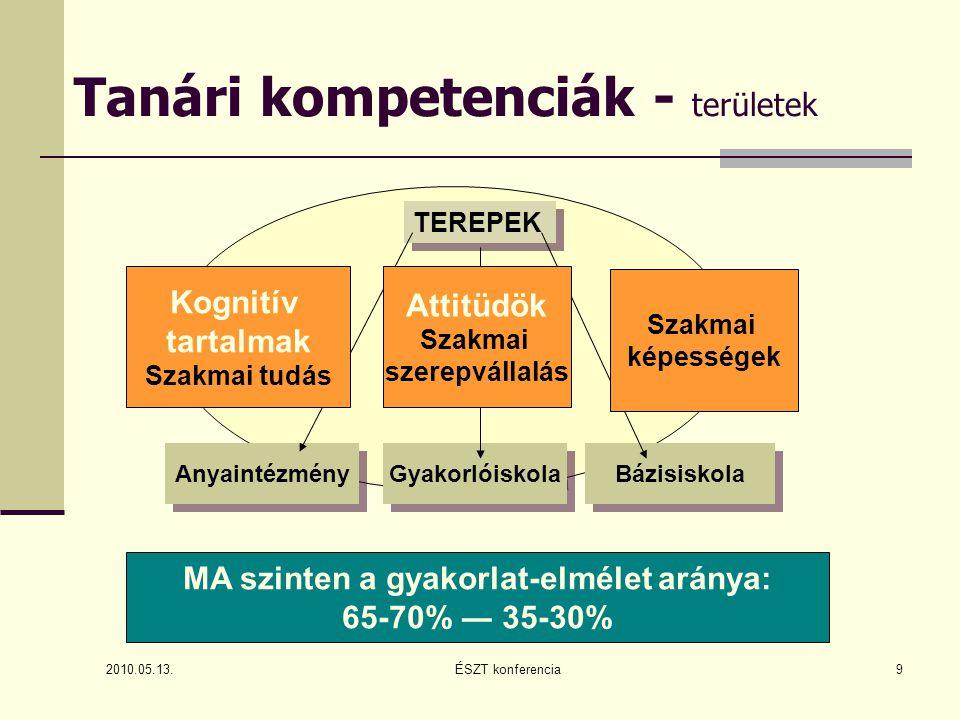 Javaslatok (2) 2010.05.13.