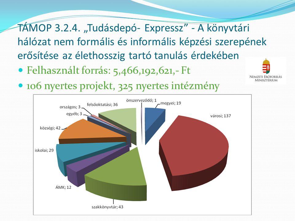 """TÁMOP 3.2.4. """"Tudásdepó- Expressz"""" - A könyvtári hálózat nem formális és informális képzési szerepének erősítése az élethosszig tartó tanulás érdekébe"""