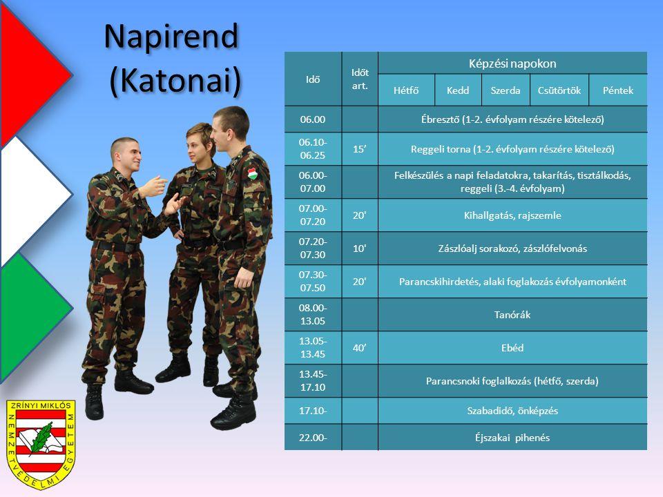 Napirend (Katonai) Idő Időt art.Képzési napokon HétfőKeddSzerdaCsütörtökPéntek 06.00Ébresztő (1-2.