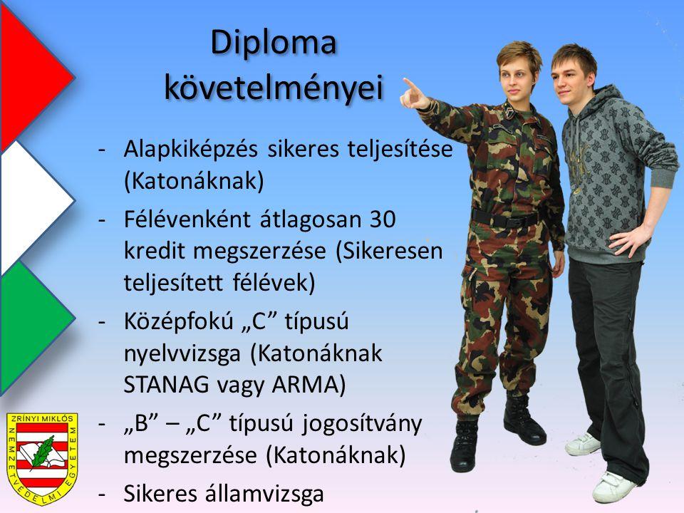"""Diploma követelményei -Alapkiképzés sikeres teljesítése (Katonáknak) -Félévenként átlagosan 30 kredit megszerzése (Sikeresen teljesített félévek) -Középfokú """"C típusú nyelvvizsga (Katonáknak STANAG vagy ARMA) -""""B – """"C típusú jogosítvány megszerzése (Katonáknak) -Sikeres államvizsga"""